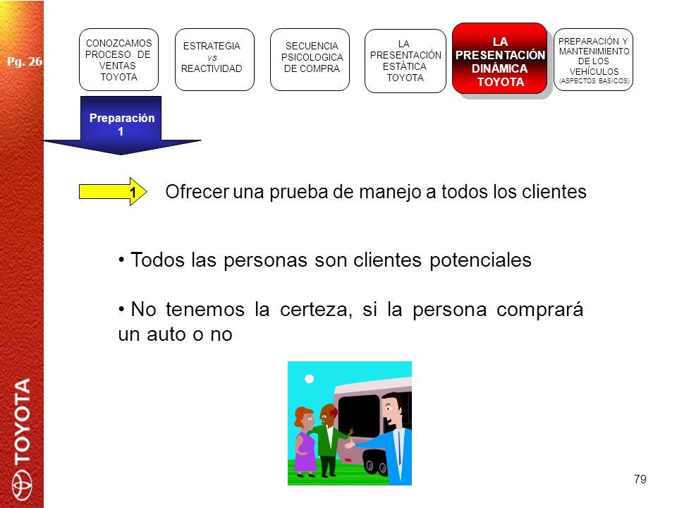 79 1 Ofrecer una prueba de manejo a todos los clientes Todos las personas son clientes potenciales No tenemos la certeza, si la persona comprará un au