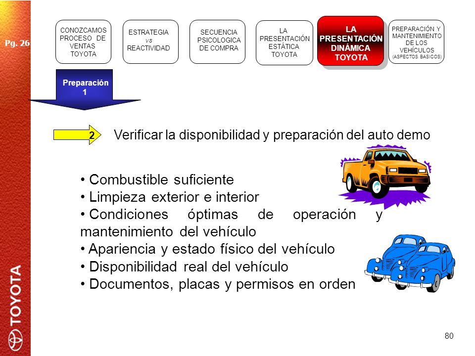 80 2 Verificar la disponibilidad y preparación del auto demo Combustible suficiente Limpieza exterior e interior Condiciones óptimas de operación y ma