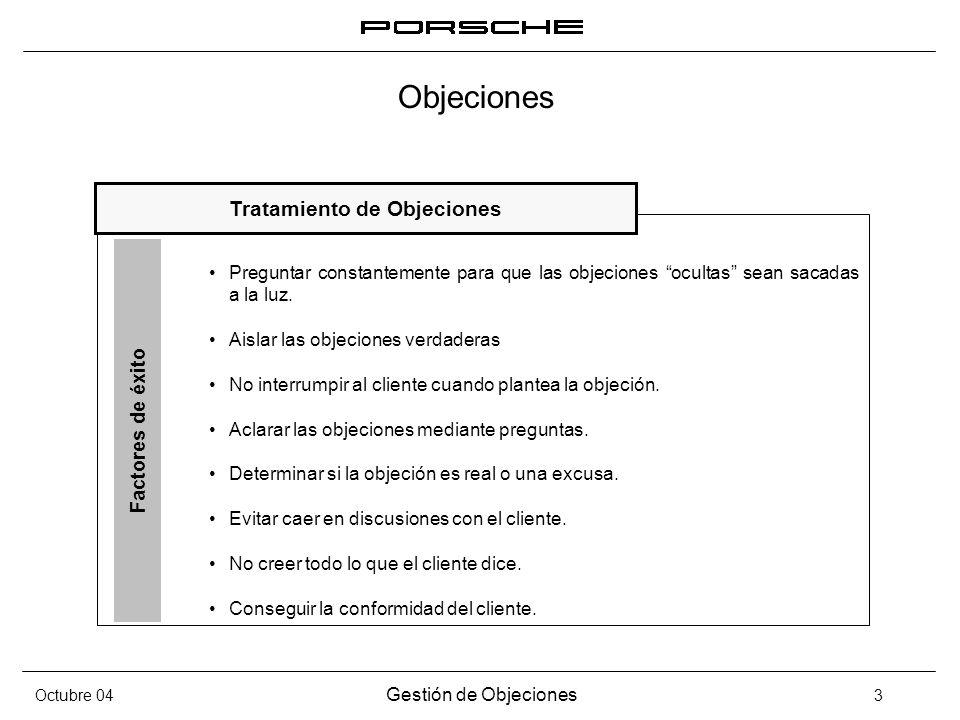 Octubre 04 Gestión de Objeciones 3 Objeciones Preguntar constantemente para que las objeciones ocultas sean sacadas a la luz. Aislar las objeciones ve