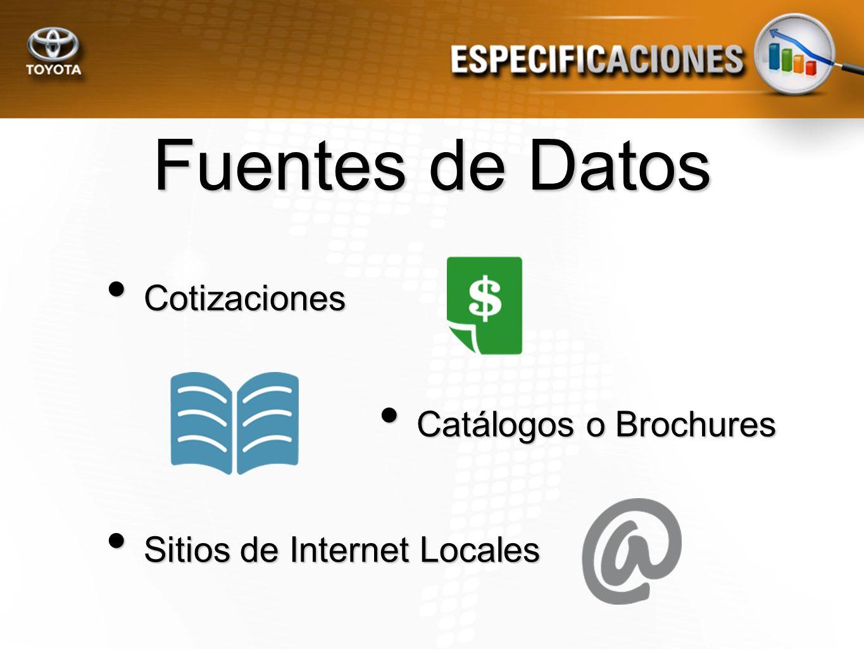 Cotizaciones Cotizaciones Catálogos o Brochures Catálogos o Brochures Sitios de Internet Locales Sitios de Internet Locales Fuentes de Datos