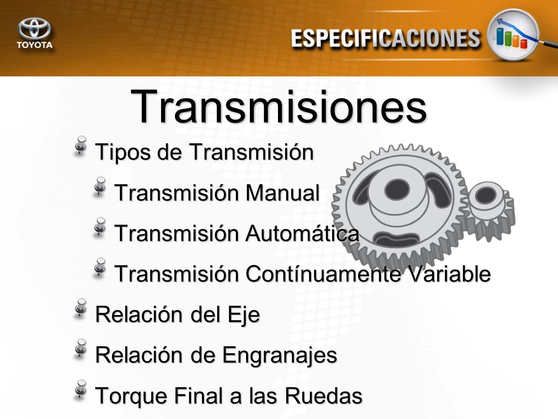Transmisiones Tipos de Transmisión Transmisión Manual Transmisión Automática Transmisión Contínuamente Variable Relación del Eje Relación de Engranaje
