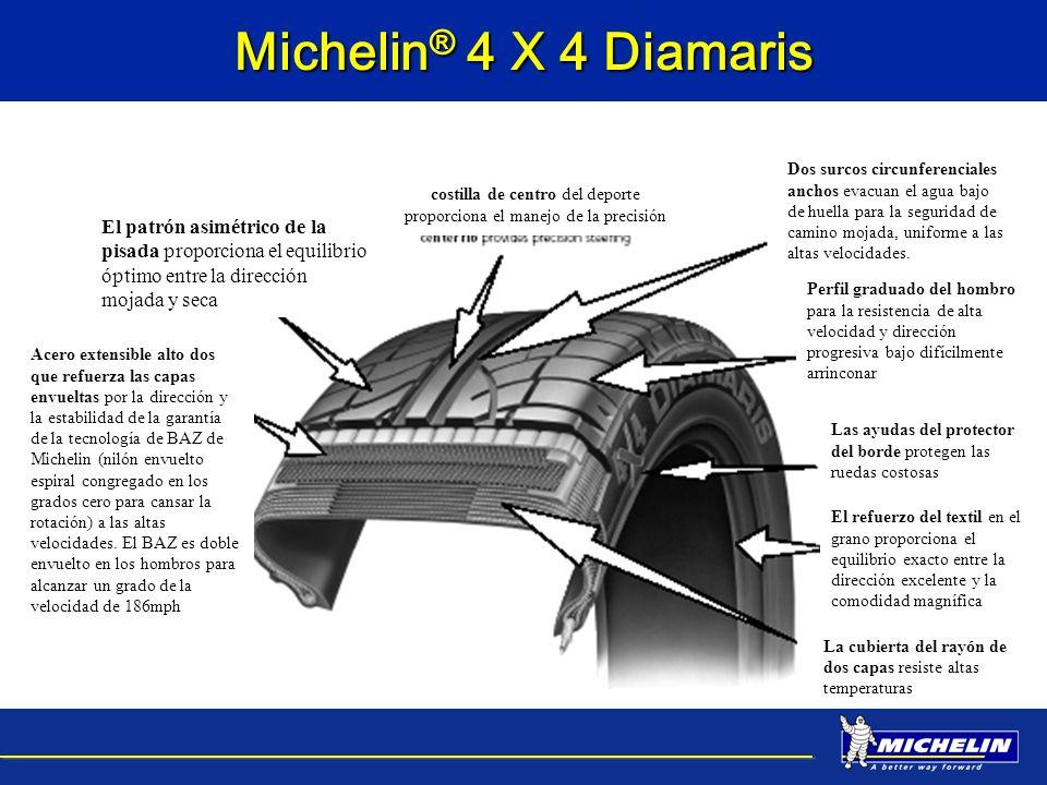 Michelin ® 4 X 4 Diamaris El patrón asimétrico de la pisada proporciona el equilibrio óptimo entre la dirección mojada y seca Acero extensible alto do