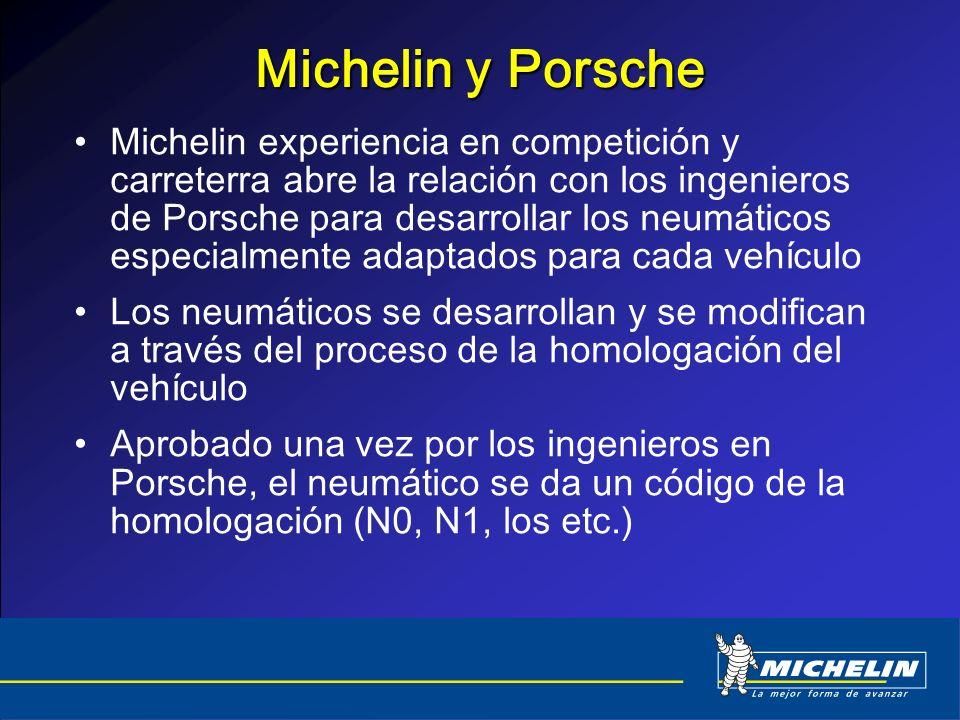 Michelin y Porsche Michelin experiencia en competición y carreterra abre la relación con los ingenieros de Porsche para desarrollar los neumáticos esp