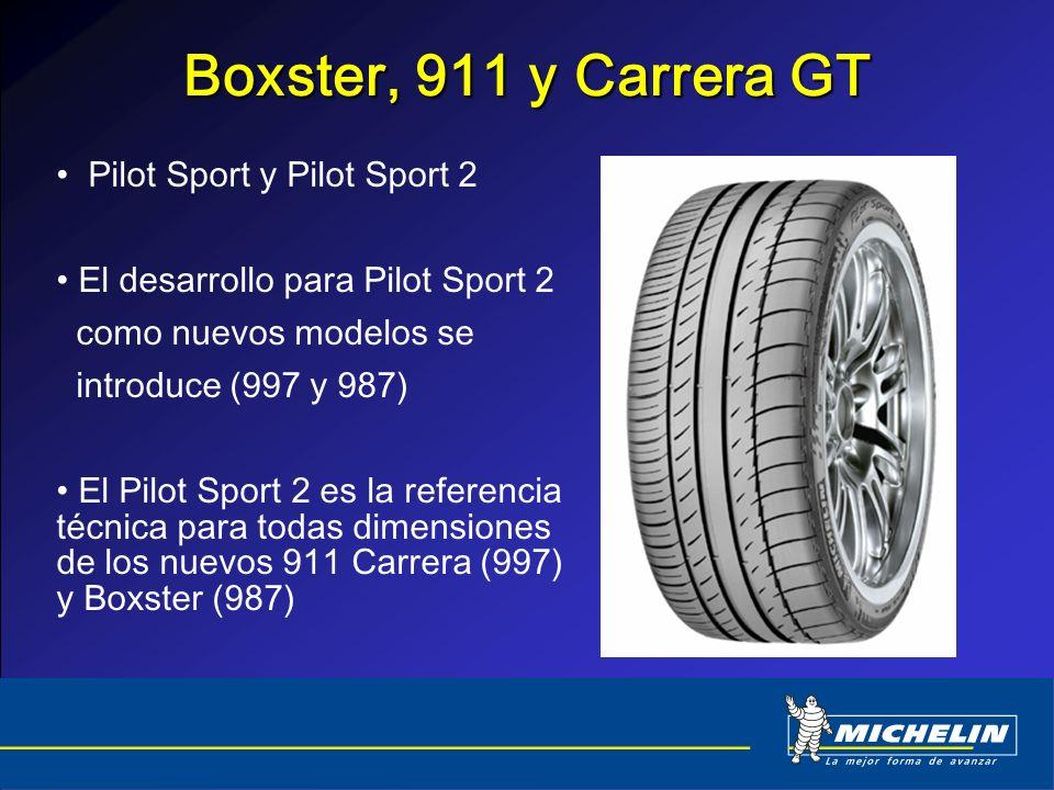 Boxster, 911 y Carrera GT Pilot Sport y Pilot Sport 2 El desarrollo para Pilot Sport 2 como nuevos modelos se introduce (997 y 987) El Pilot Sport 2 e