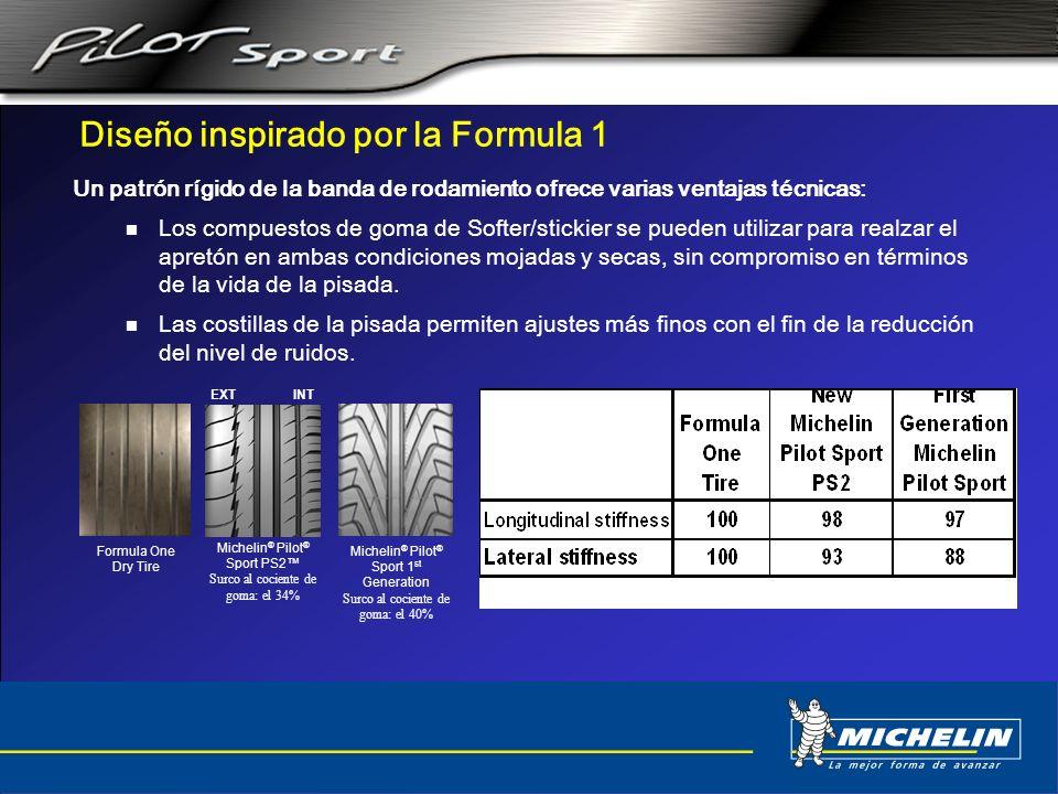 Diseño inspirado por la Formula 1 Un patrón rígido de la banda de rodamiento ofrece varias ventajas técnicas: Los compuestos de goma de Softer/stickie