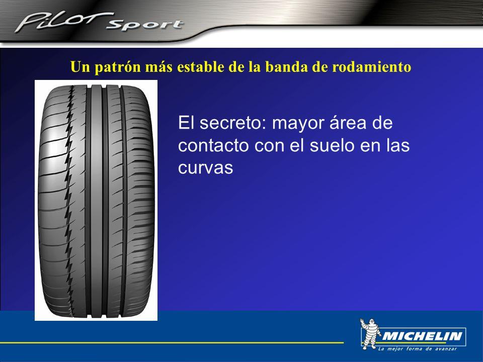 Un patrón más estable de la banda de rodamiento El secreto: mayor área de contacto con el suelo en las curvas