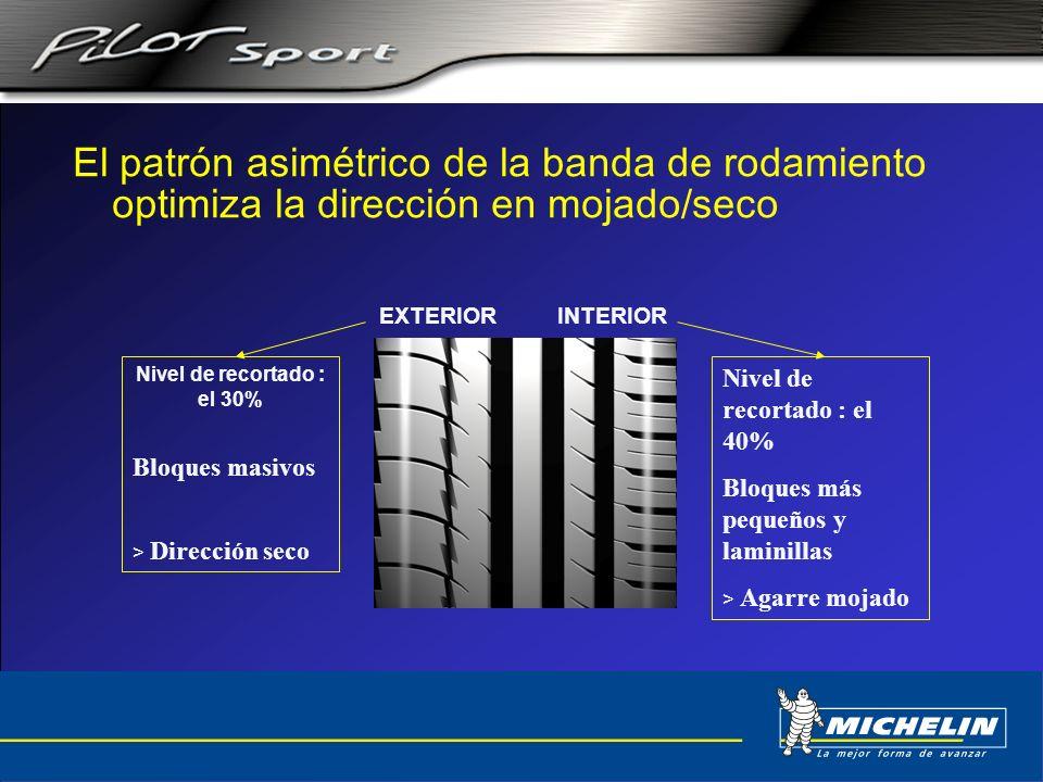 El patrón asimétrico de la banda de rodamiento optimiza la dirección en mojado/seco EXTERIOR Nivel de recortado : el 30% Bloques masivos > Dirección s