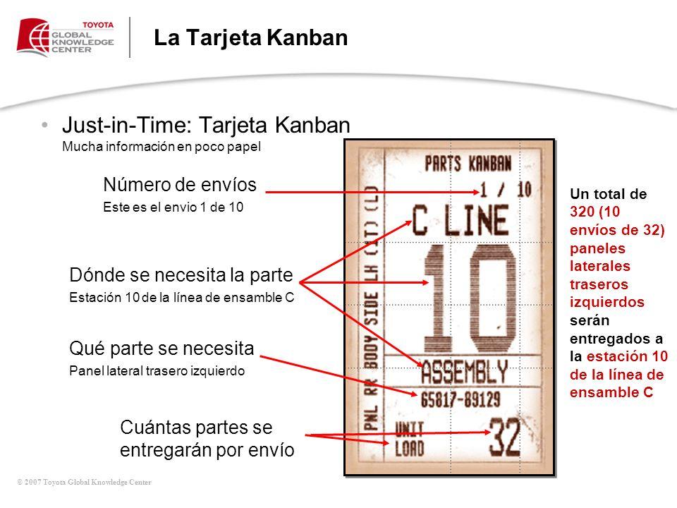 © 2007 Toyota Global Knowledge Center La Tarjeta Kanban Just-in-Time: Tarjeta Kanban Mucha información en poco papel Qué parte se necesita Panel later