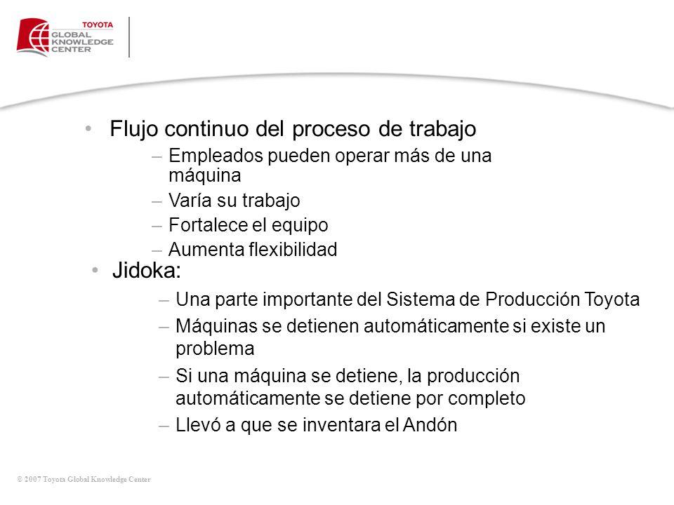 © 2007 Toyota Global Knowledge Center Jidoka: –Una parte importante del Sistema de Producción Toyota –Máquinas se detienen automáticamente si existe u
