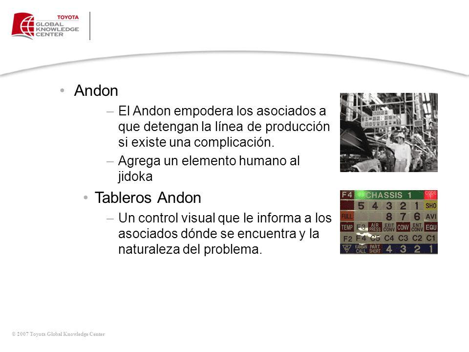 © 2007 Toyota Global Knowledge Center Andon –El Andon empodera los asociados a que detengan la línea de producción si existe una complicación. –Agrega