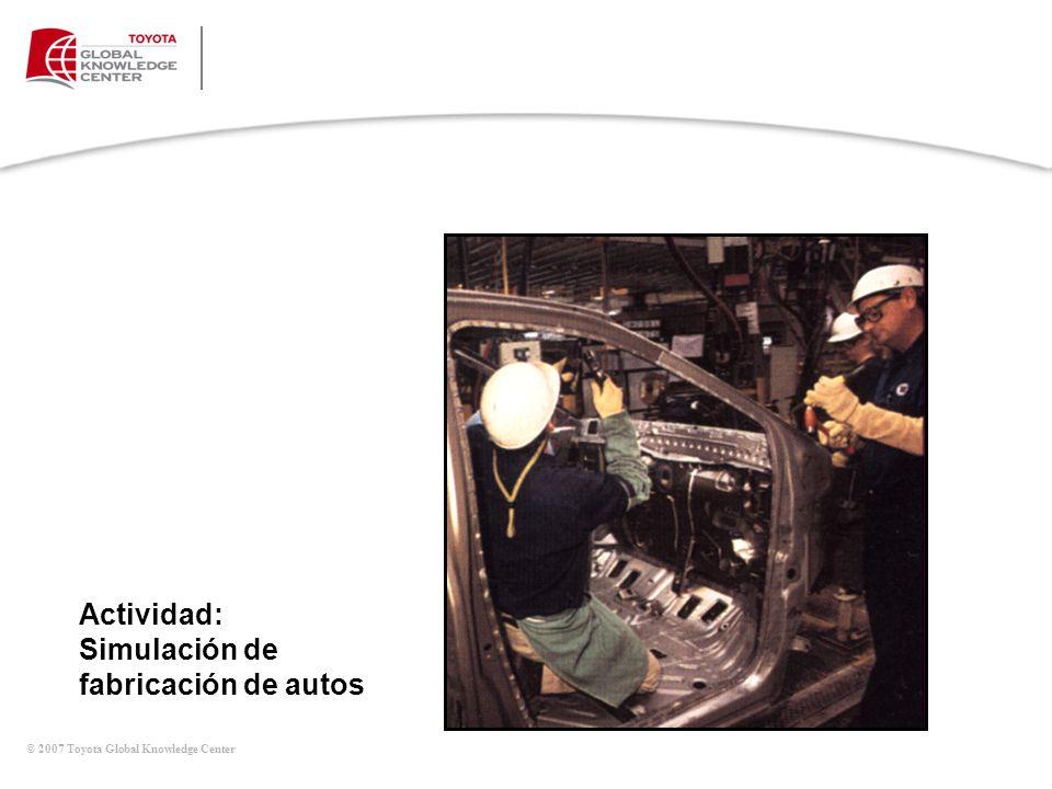 © 2007 Toyota Global Knowledge Center Actividad: Simulación de fabricación de autos