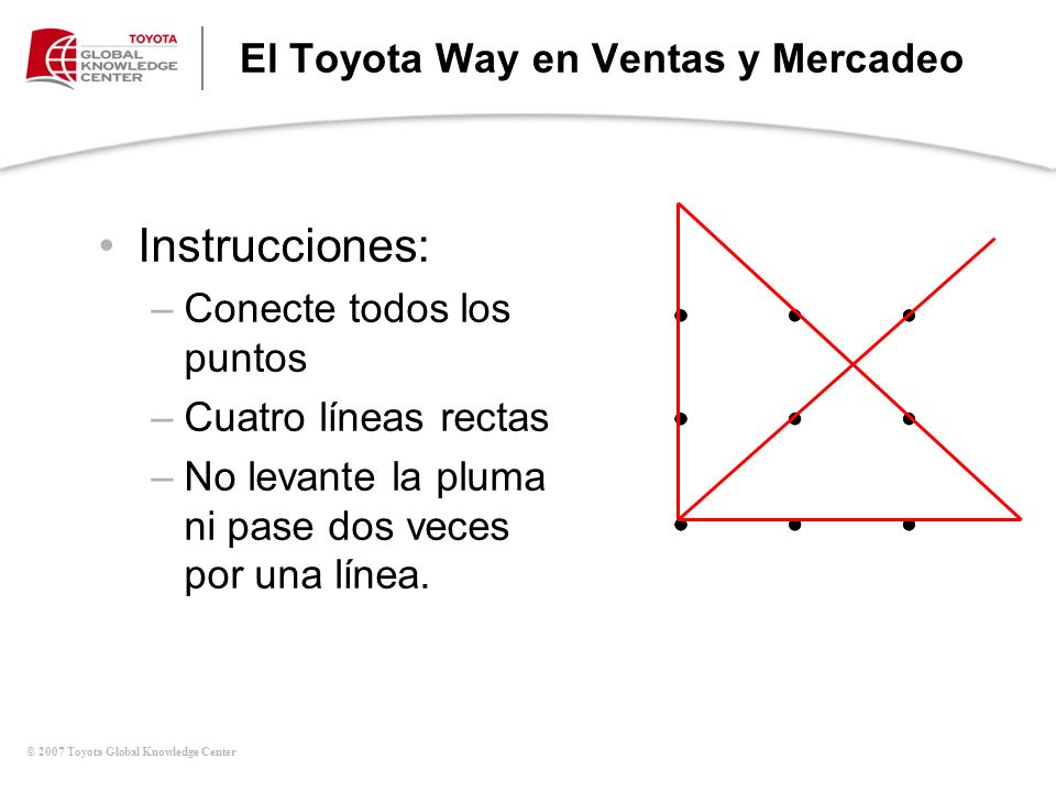 © 2007 Toyota Global Knowledge Center El Toyota Way en Ventas y Mercadeo Instrucciones: –Conecte todos los puntos –Cuatro líneas rectas –No levante la