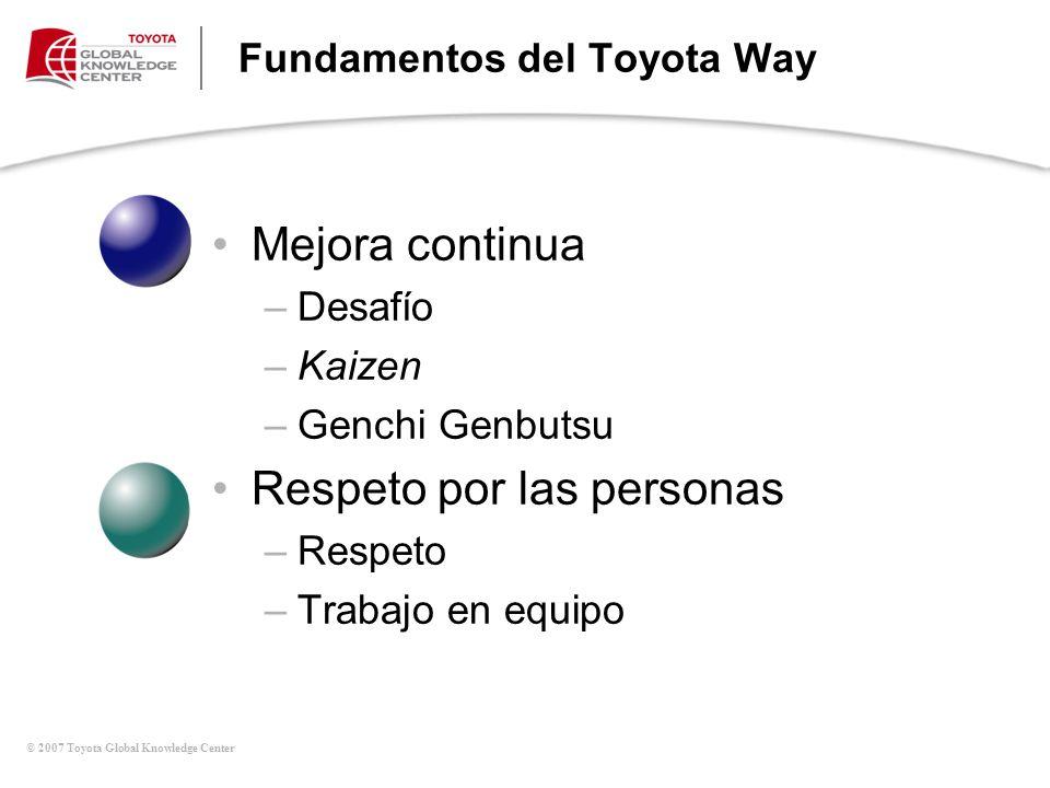 © 2007 Toyota Global Knowledge Center Fundamentos del Toyota Way Mejora continua –Desafío –Kaizen –Genchi Genbutsu Respeto por las personas –Respeto –