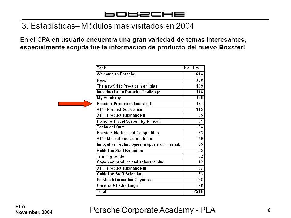 Porsche Corporate Academy - PLA 8 PLA November, 2004 En el CPA en usuario encuentra una gran variedad de temas interesantes, especialmente acojida fue