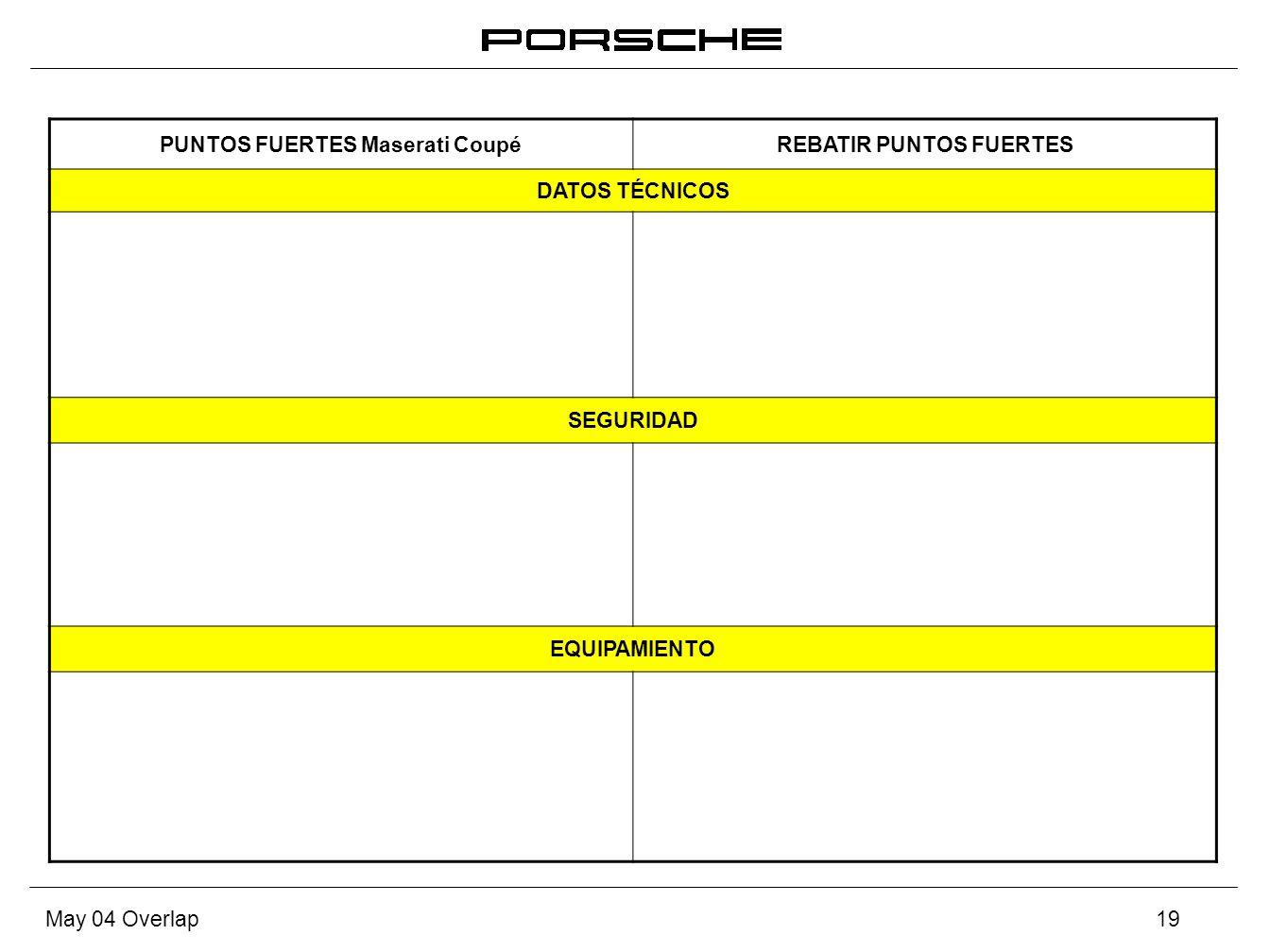 May 04 Overlap19 PUNTOS FUERTES Maserati CoupéREBATIR PUNTOS FUERTES DATOS TÉCNICOS SEGURIDAD EQUIPAMIENTO
