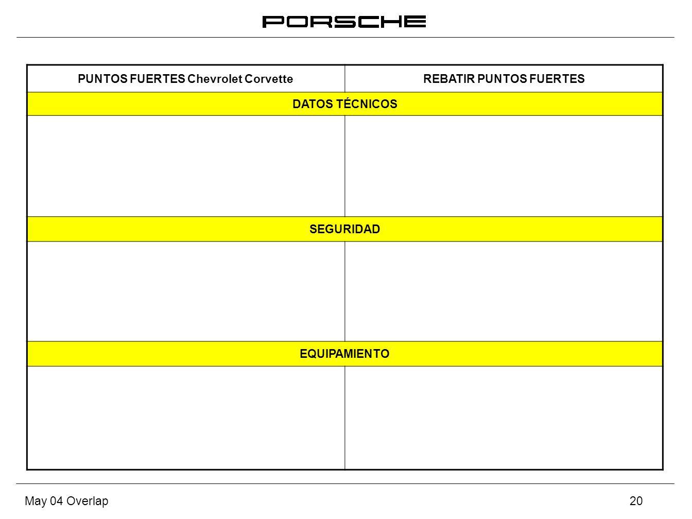 May 04 Overlap20 PUNTOS FUERTES Chevrolet CorvetteREBATIR PUNTOS FUERTES DATOS TÉCNICOS SEGURIDAD EQUIPAMIENTO