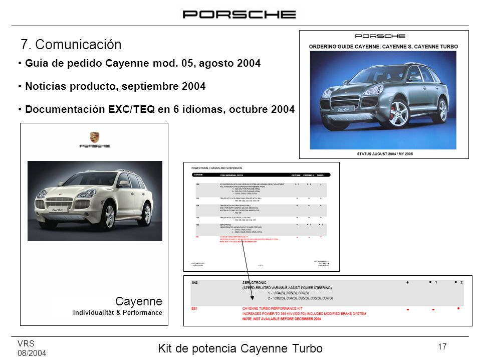 VRS 08/2004 Kit de potencia Cayenne Turbo 17 7. Comunicación Guía de pedido Cayenne mod. 05, agosto 2004 Noticias producto, septiembre 2004 Documentac