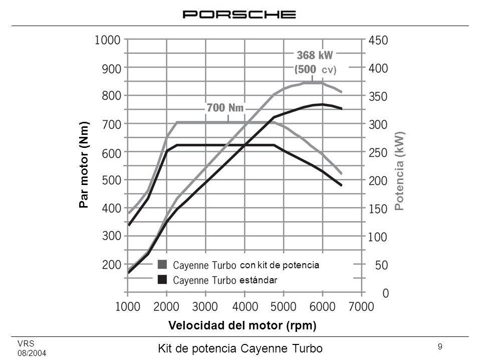 VRS 08/2004 Kit de potencia Cayenne Turbo 10 Cayenne Turbo (estándar) Cayenne Turbo Con kit de potencia (E81) Potencia máxima (EC) [kW (bhp)] Entre 5.500 y 6.000 rpm 331 (450)368 (500) Par motor máximo [Nm] Entre 2.250 y 4.750 rpm 620700 Aceleración 0-100 km/h (0-60 mph) [segundos] 5,6 (5,2)5,3 (4,9) Velocidad máxima [km/h] 266270 Elasticidad 80-120 km/h (50-75 mph) [segundos] 6,15,4 Tamaño mínimo de rueda Según diámetro de discos de freno 18 pulgadas19 pulgadas 1.