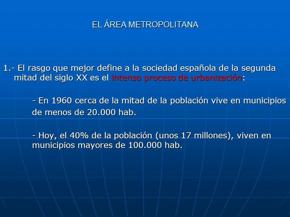 EL ÁREA METROPOLITANA 1.- El rasgo que mejor define a la sociedad española de la segunda mitad del siglo XX es el intenso proceso de urbanización: - E