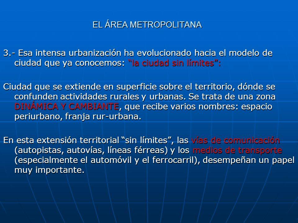 EL ÁREA METROPOLITANA 3.- Esa intensa urbanización ha evolucionado hacia el modelo de ciudad que ya conocemos: la ciudad sin límites: Ciudad que se ex