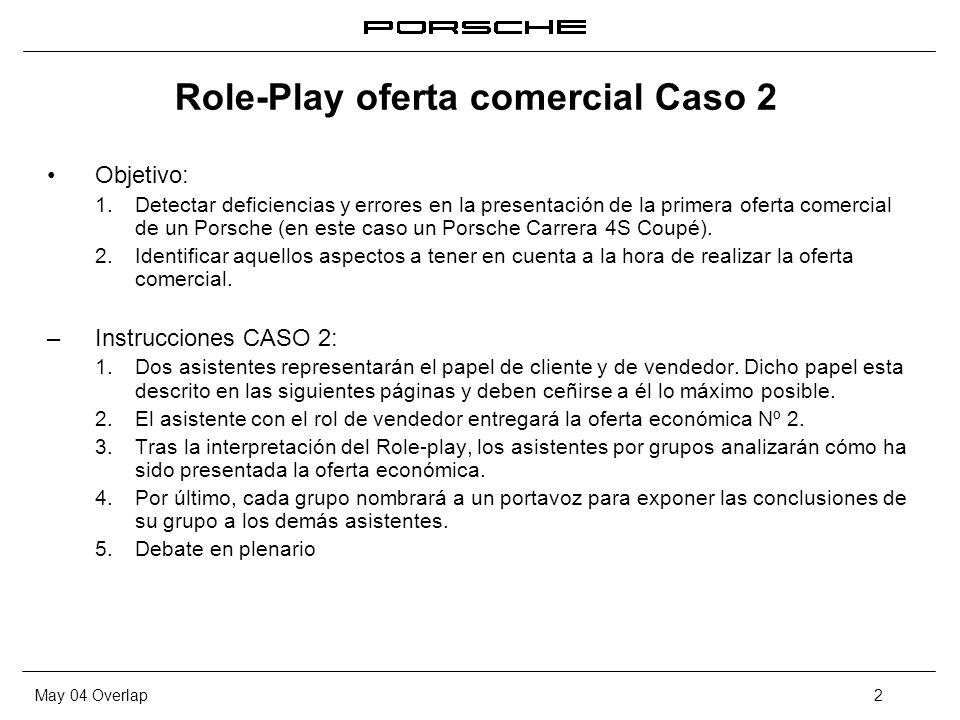 May 04 Overlap2 Role-Play oferta comercial Caso 2 Objetivo: 1. Detectar deficiencias y errores en la presentación de la primera oferta comercial de un
