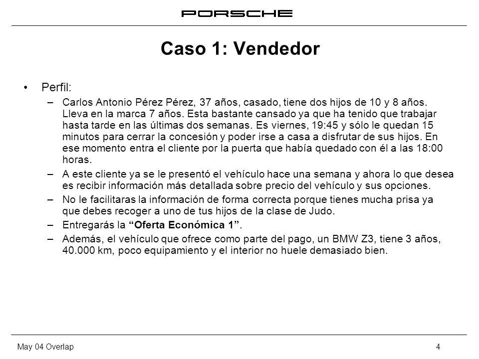 May 04 Overlap4 Caso 1: Vendedor Perfil: – Carlos Antonio Pérez Pérez, 37 años, casado, tiene dos hijos de 10 y 8 años. Lleva en la marca 7 años. Esta