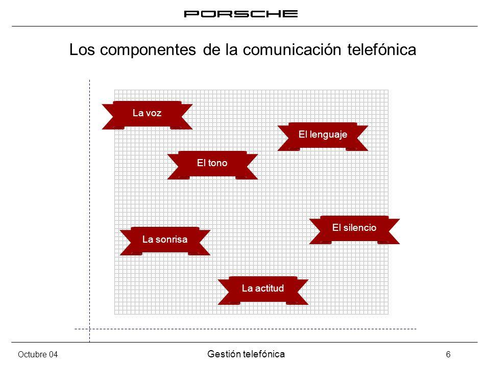 Octubre 04 Gestión telefónica 6 Los componentes de la comunicación telefónica La voz El tono El lenguaje El silencio La sonrisa La actitud