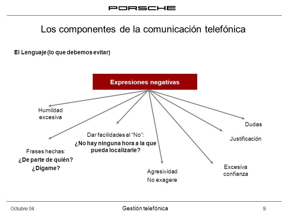 Octubre 04 Gestión telefónica 9 Los componentes de la comunicación telefónica El Lenguaje (lo que debemos evitar) Expresiones negativas Humildad exces