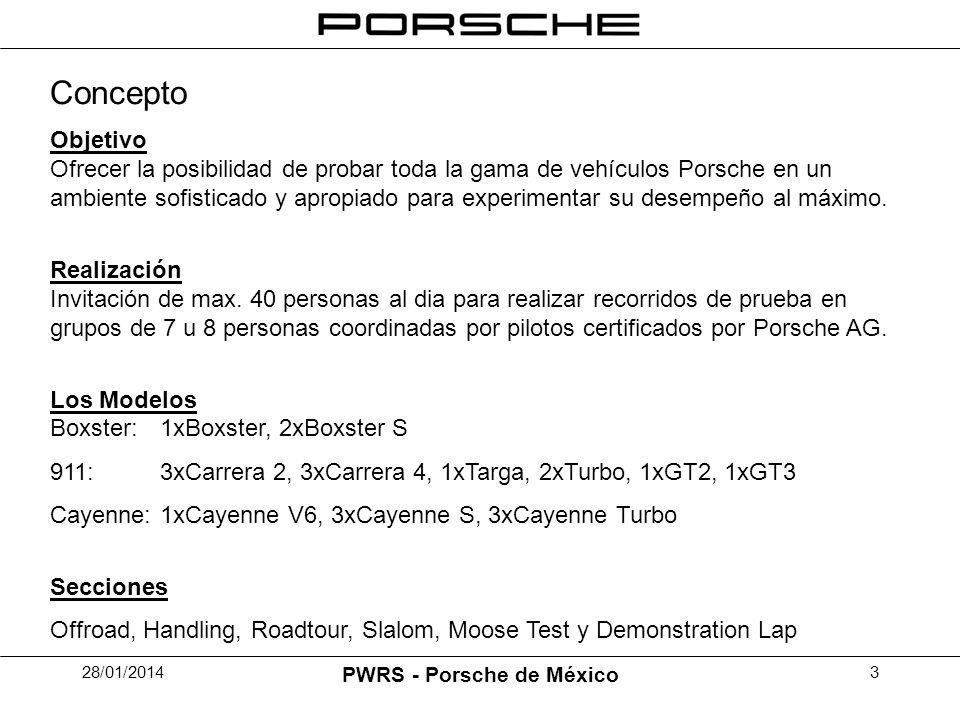 28/01/2014 PWRS - Porsche de México 3 Concepto Objetivo Ofrecer la posibilidad de probar toda la gama de vehículos Porsche en un ambiente sofisticado y apropiado para experimentar su desempeño al máximo.