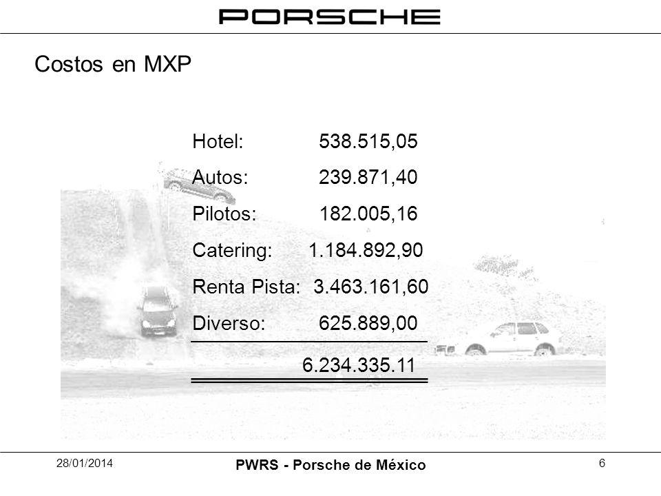 28/01/2014 PWRS - Porsche de México 6 Costos en MXP Hotel: 538.515,05 Autos: 239.871,40 Pilotos: 182.005,16 Catering: 1.184.892,90 Renta Pista: 3.463.161,60 Diverso: 625.889,00 6.234.335.11