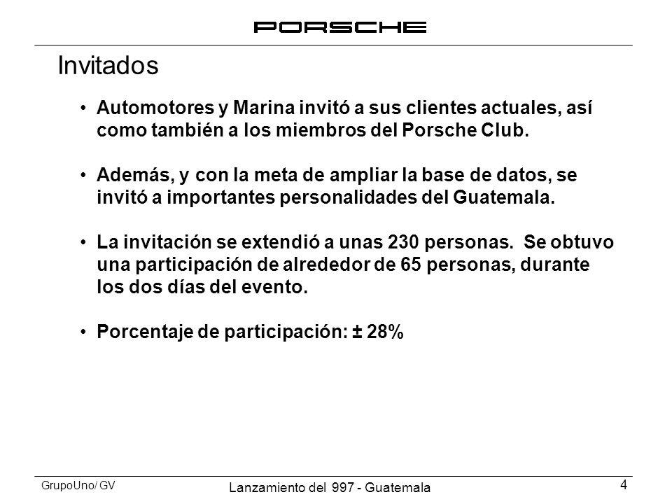 Lanzamiento del 997 - Guatemala 5 GrupoUno/ GV Mecánica Pit # 1 – Recepción de Invitados: Los invitados fueron recibidos y registrados para la prueba de manejo, para la cual debieron firmar un documento de responsabilidad de la propiedad.