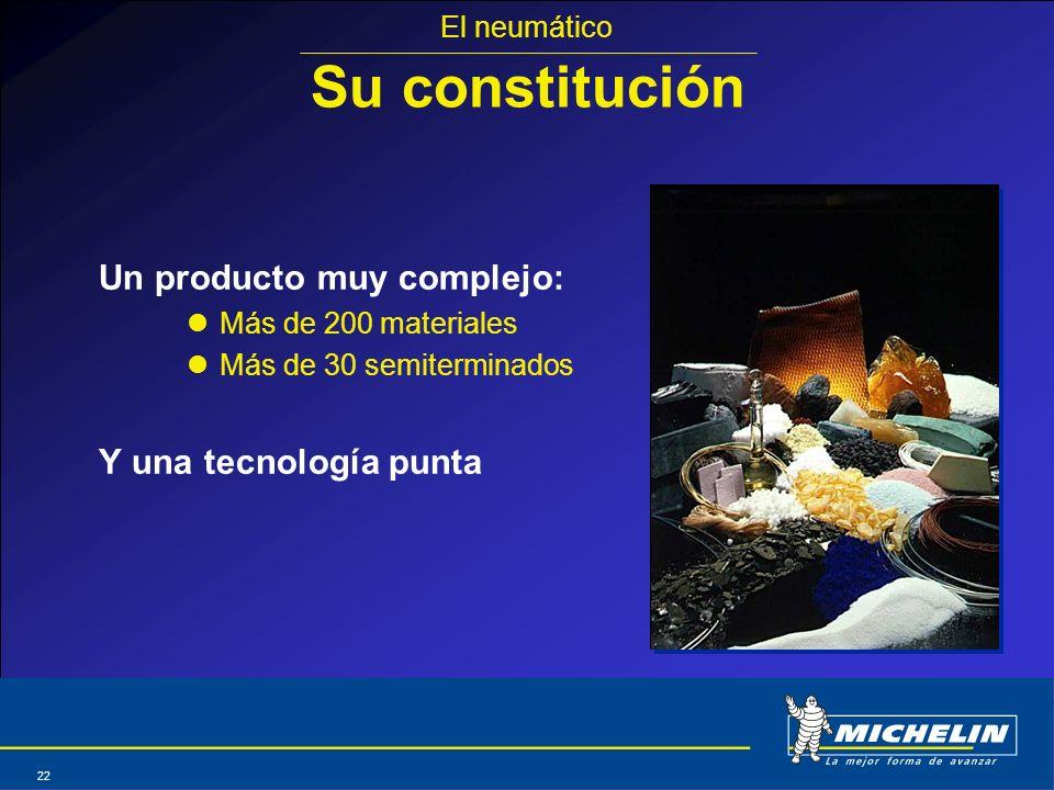 Abril 2004 22 Su constitución Un producto muy complejo: Más de 200 materiales Más de 30 semiterminados Y una tecnología punta Un producto muy complejo