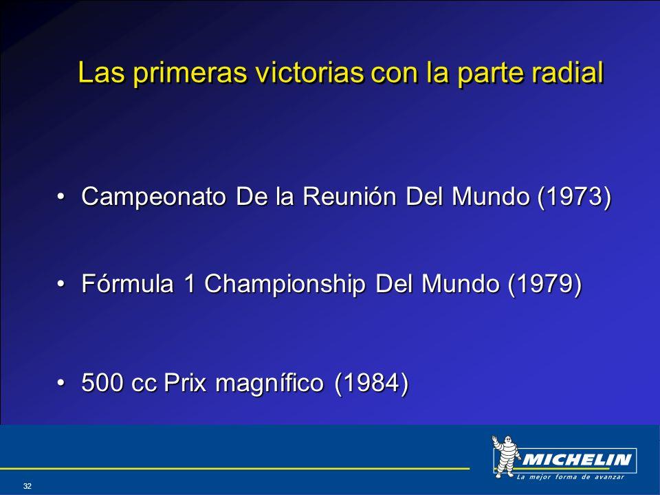 Abril 2004 32 Las primeras victorias con la parte radial Campeonato De la Reunión Del Mundo (1973)Campeonato De la Reunión Del Mundo (1973) Fórmula 1