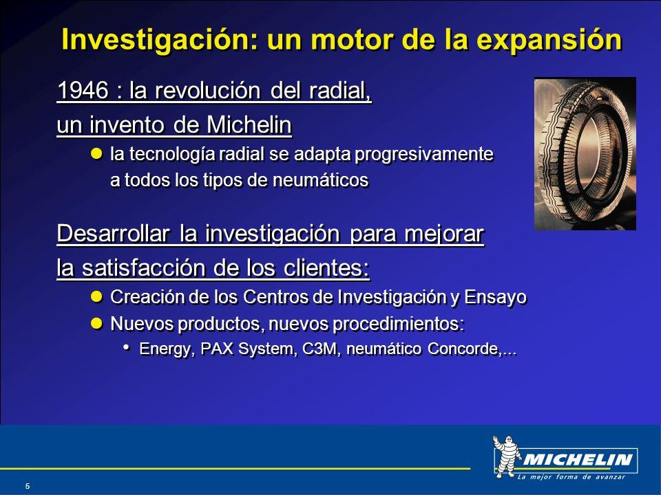 Abril 2004 5 Investigación: un motor de la expansión 1946 : la revolución del radial, un invento de Michelin la tecnología radial se adapta progresiva