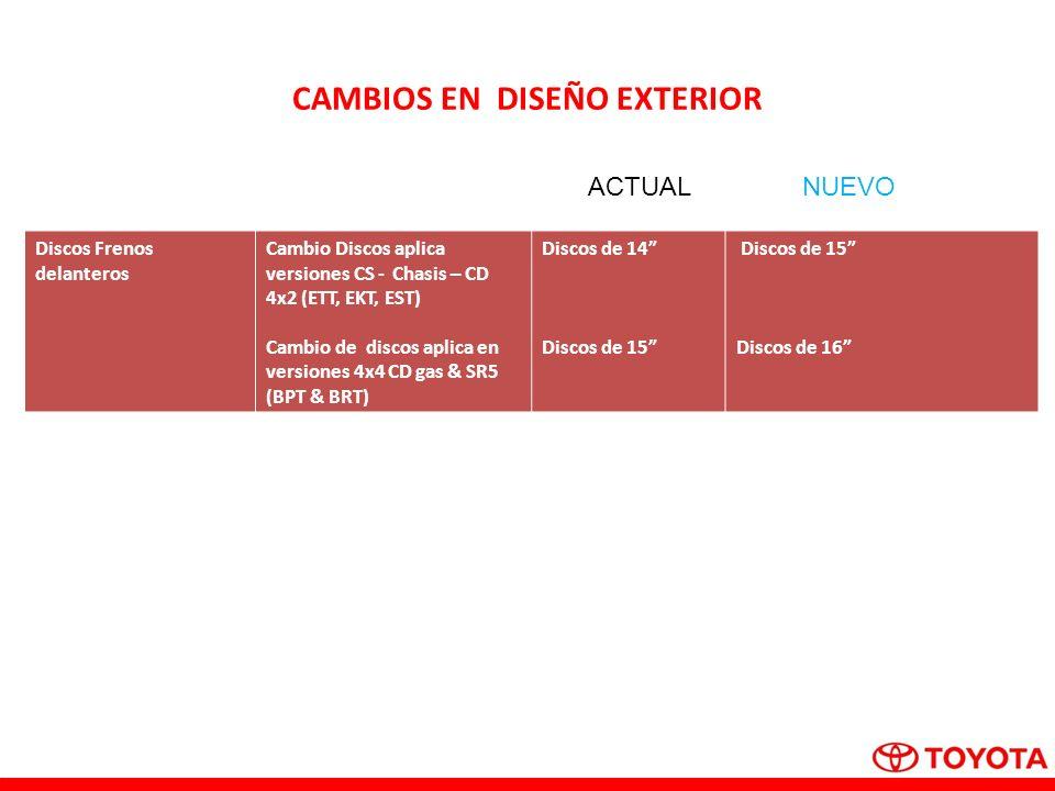 CAMBIOS EN DISEÑO EXTERIOR Discos Frenos delanteros Cambio Discos aplica versiones CS - Chasis – CD 4x2 (ETT, EKT, EST) Cambio de discos aplica en ver