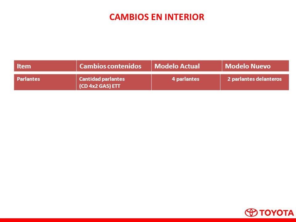ParlantesCantidad parlantes (CD 4x2 GAS) ETT 4 parlantes2 parlantes delanteros CAMBIOS EN INTERIOR ItemCambios contenidosModelo ActualModelo Nuevo