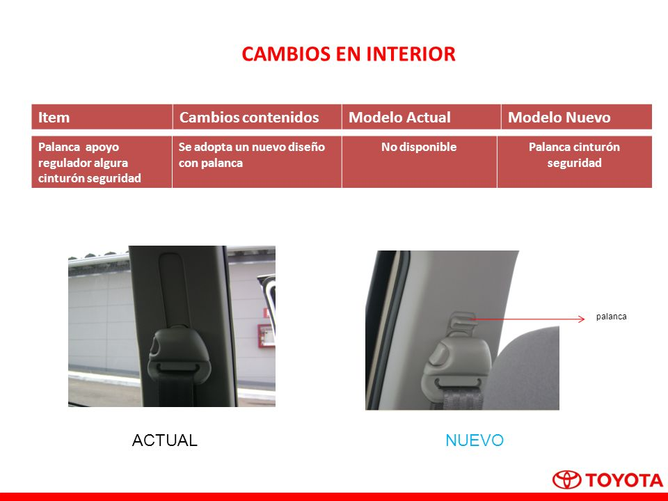 Palanca apoyo regulador algura cinturón seguridad Se adopta un nuevo diseño con palanca No disponiblePalanca cinturón seguridad CAMBIOS EN INTERIOR It