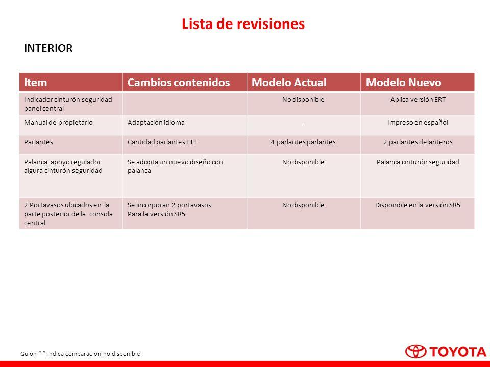 ItemCambios contenidosModelo ActualModelo Nuevo Indicador cinturón seguridad panel central No disponibleAplica versión ERT Manual de propietarioAdapta