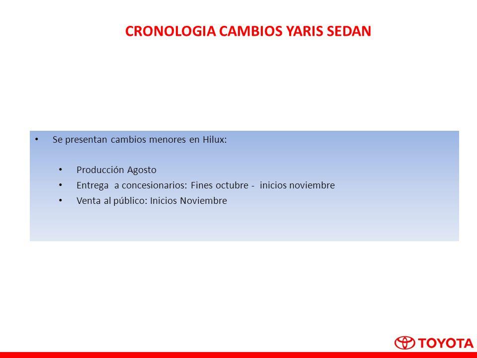 CRONOLOGIA CAMBIOS YARIS SEDAN Se presentan cambios menores en Hilux: Producción Agosto Entrega a concesionarios: Fines octubre - inicios noviembre Ve