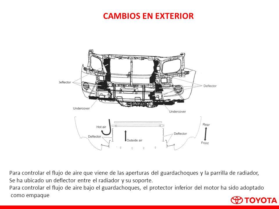 CAMBIOS EN EXTERIOR Para controlar el flujo de aire que viene de las aperturas del guardachoques y la parrilla de radiador, Se ha ubicado un deflector