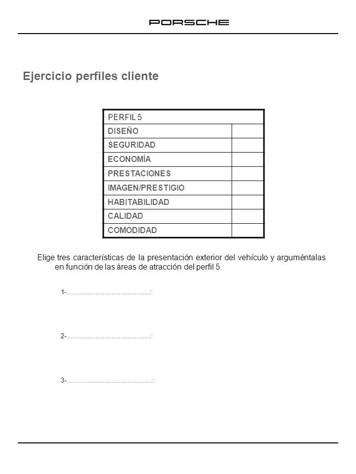 Ejercicio perfiles cliente Elige tres características de la presentación exterior del vehículo y arguméntalas en función de las áreas de atracción del