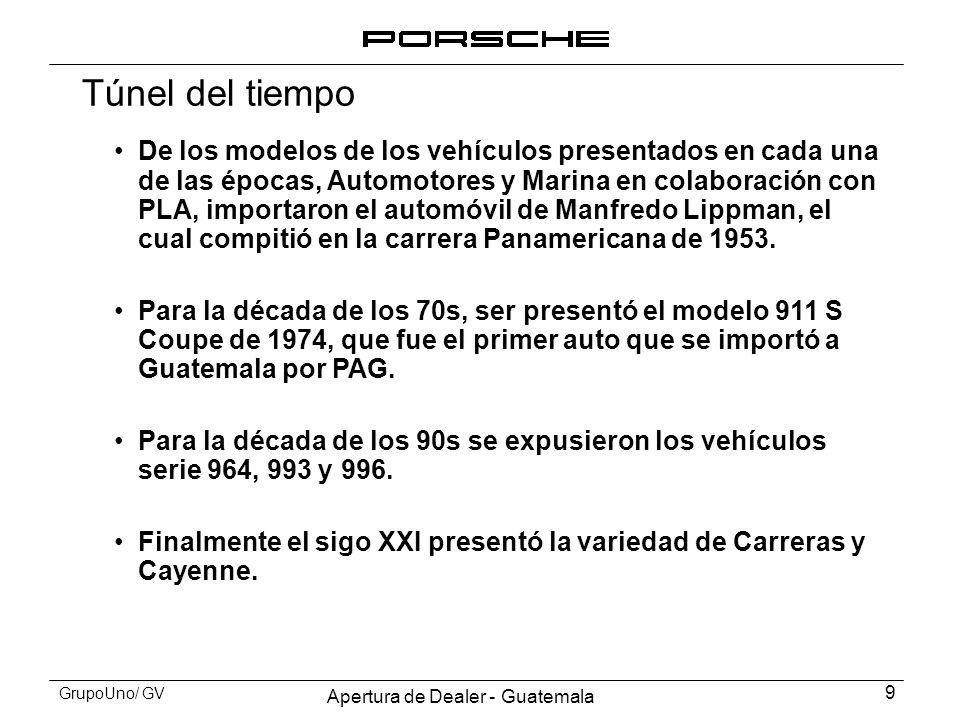Apertura de Dealer - Guatemala 9 GrupoUno/ GV Túnel del tiempo De los modelos de los vehículos presentados en cada una de las épocas, Automotores y Ma