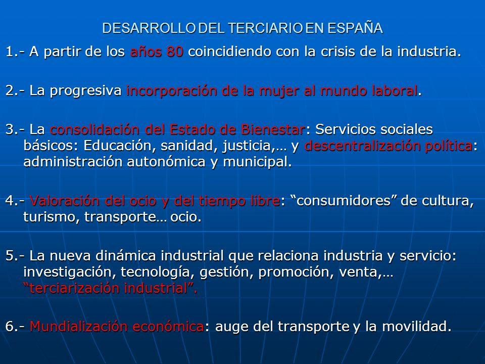 DESARROLLO DEL TERCIARIO EN ESPAÑA 1.- A partir de los años 80 coincidiendo con la crisis de la industria. 2.- La progresiva incorporación de la mujer