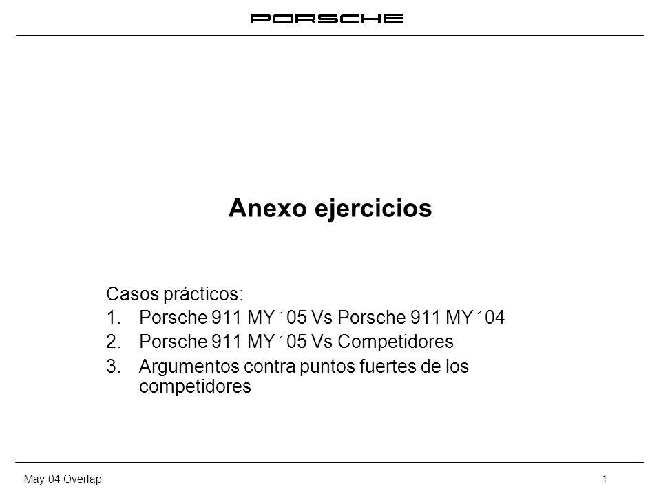 May 04 Overlap1 Anexo ejercicios Casos prácticos: 1. Porsche 911 MY´05 Vs Porsche 911 MY´04 2. Porsche 911 MY´05 Vs Competidores 3. Argumentos contra