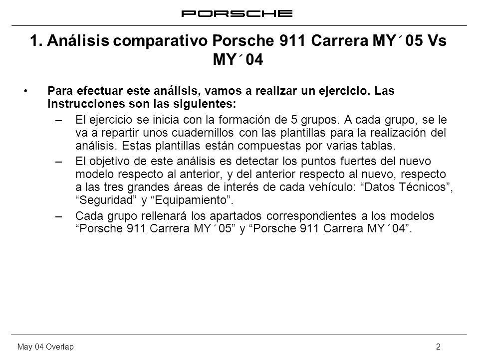 May 04 Overlap2 1. Análisis comparativo Porsche 911 Carrera MY´05 Vs MY´04 Para efectuar este análisis, vamos a realizar un ejercicio. Las instruccion