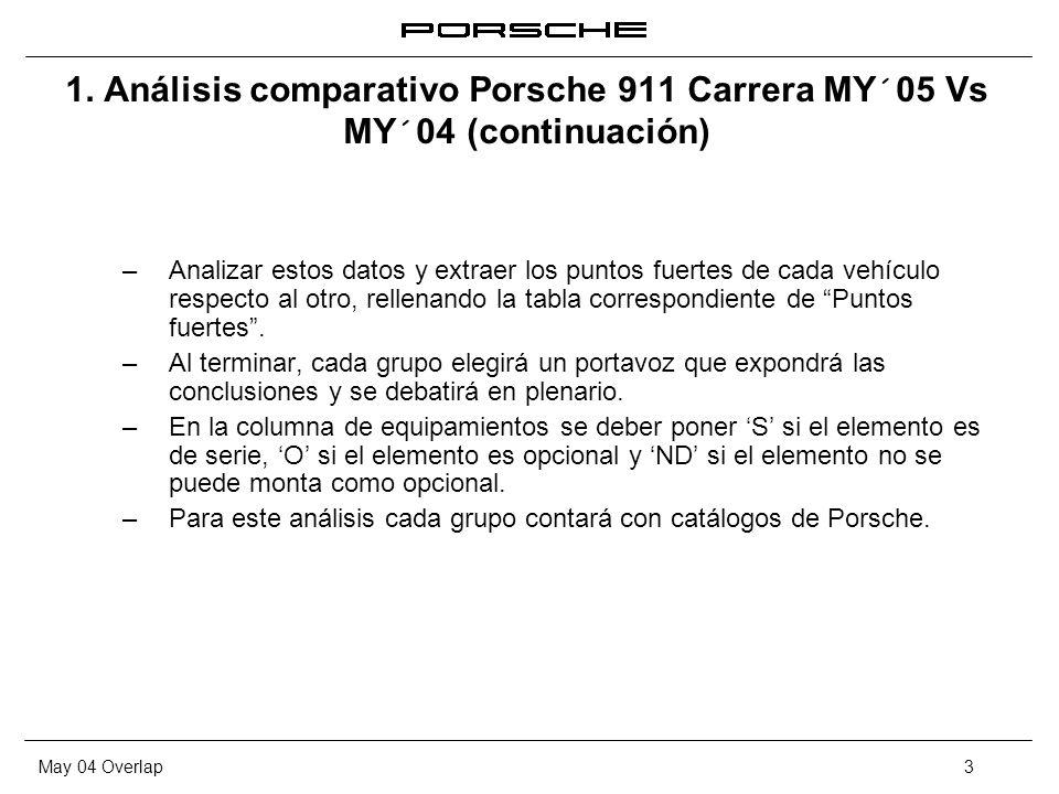 May 04 Overlap3 1. Análisis comparativo Porsche 911 Carrera MY´05 Vs MY´04 (continuación) – Analizar estos datos y extraer los puntos fuertes de cada