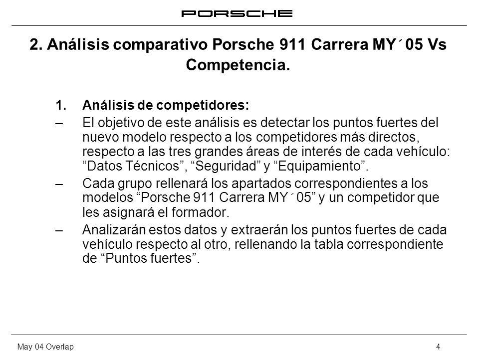 May 04 Overlap4 2. Análisis comparativo Porsche 911 Carrera MY´05 Vs Competencia. 1. Análisis de competidores: – El objetivo de este análisis es detec
