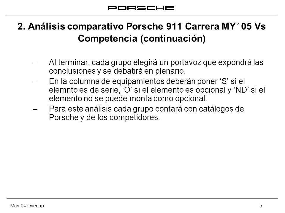 May 04 Overlap5 2. Análisis comparativo Porsche 911 Carrera MY´05 Vs Competencia (continuación) – Al terminar, cada grupo elegirá un portavoz que expo