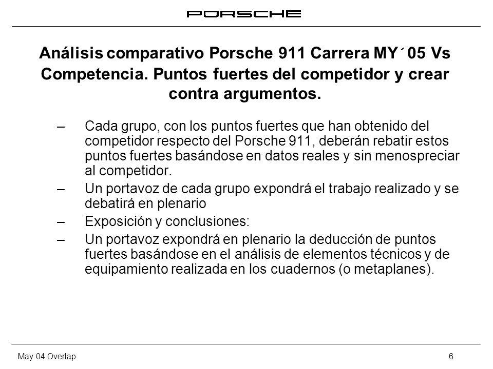 May 04 Overlap6 Análisis comparativo Porsche 911 Carrera MY´05 Vs Competencia. Puntos fuertes del competidor y crear contra argumentos. – Cada grupo,