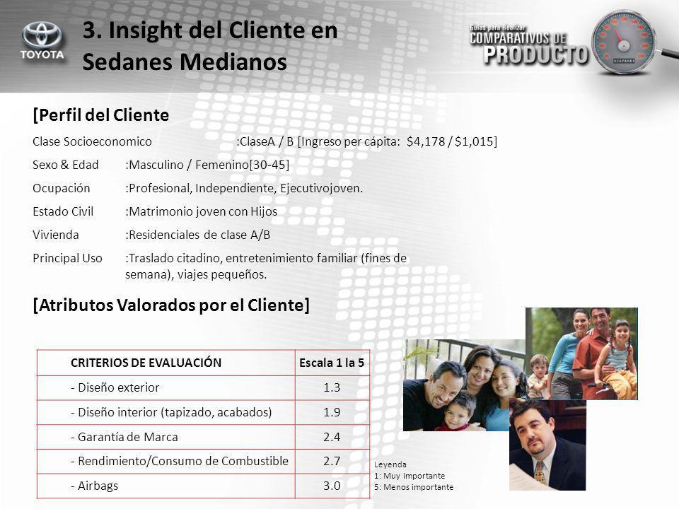 3. Insight del Cliente en Sedanes Medianos [Perfil del Cliente Clase Socioeconomico:ClaseA / B [Ingreso per cápita: $4,178 / $1,015] Sexo & Edad:Mascu